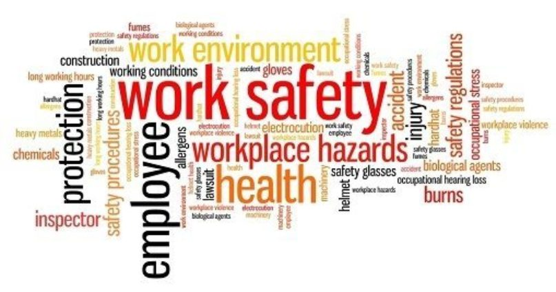 Monitoring the application of safety, health and environmental protection procedures